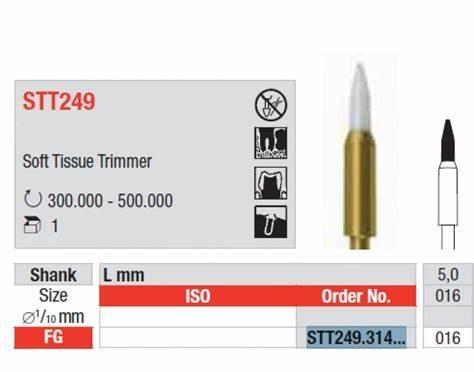 Edenta Soft Tissue Trimmer STT249.314.016