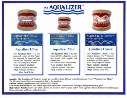 Aqualizer Hydro Splint